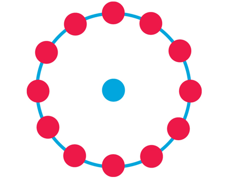Ball-Skill-Ring
