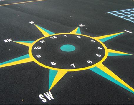 Clock-Compass