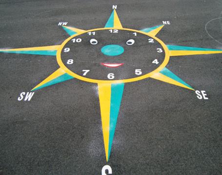 Face-Clock-Compass