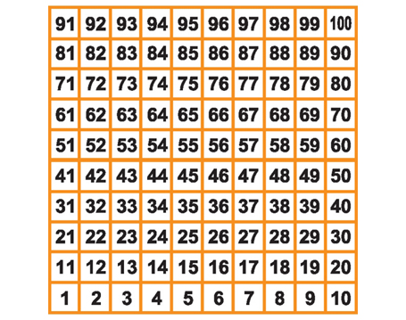 Number-Grid-1-100