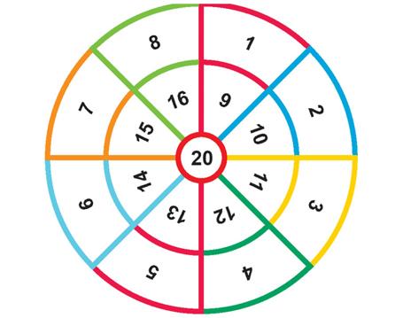 Target-Circle-20