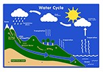 FIWACY3_water_cycle_front_cropped Thumb