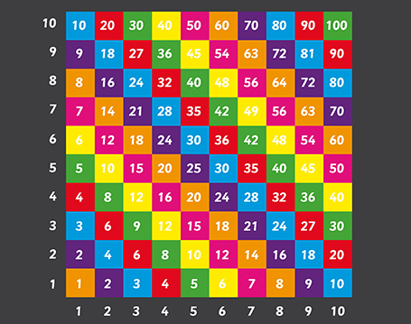 Multiplication Grid 1-10 (Solid)