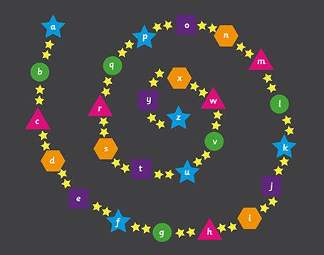 Spiral A-Z